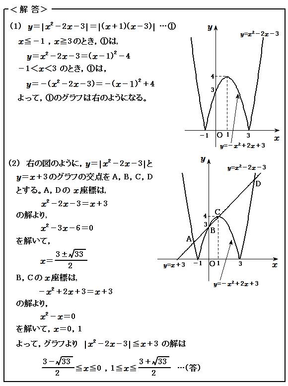 演習22 関数 グラフを用いて方程式・不等式を解く 解答