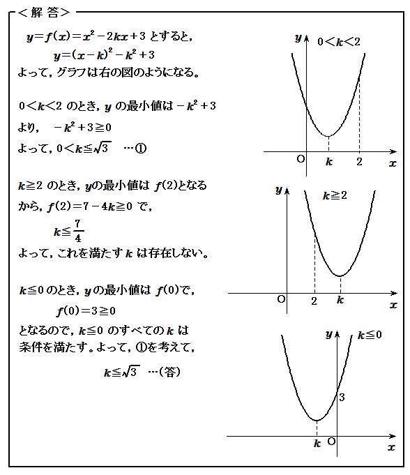 演習23 関数 グラフを用いて不等式を解く 解答