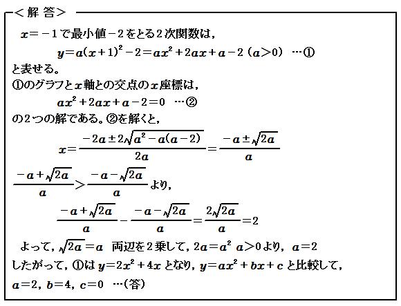 関数 2次関数の最大・最小 例題19 解答