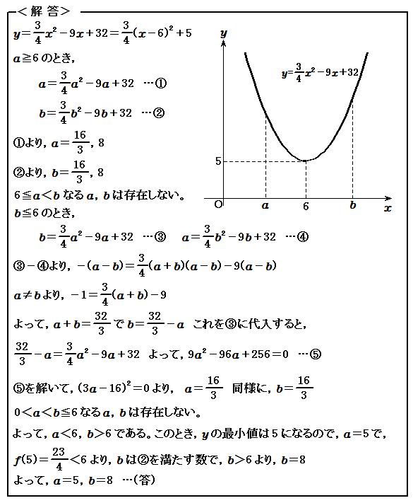 関数 変域のある2次関数の最大・最小 例題19 解答