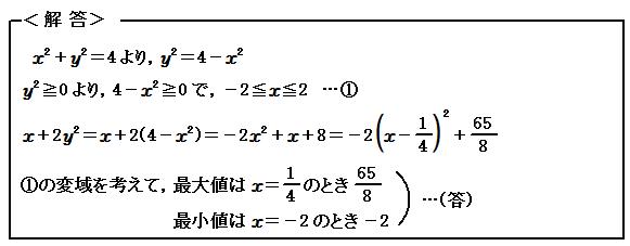 関数 条件付きの2次関数の最大・最小 例題20 解答