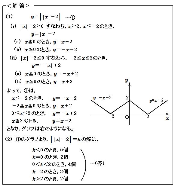 関数 絶対値のついた関数 例題21 解答