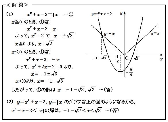 例題22 関数 グラフを用いて方程式・不等式を解く 解答