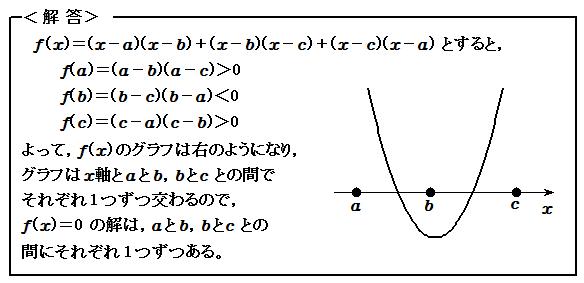 関数 2次方程式の解の範囲 例題24 解答