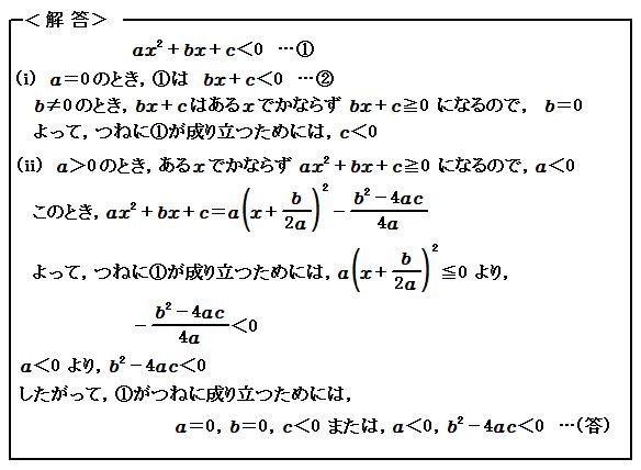 例題25 関数 つねに成り立つ2次不等式 解答