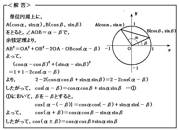 例題57 三角関数 加法定理 解答