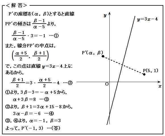 演習51 図形と方程式 直線に関して対称な点 解答