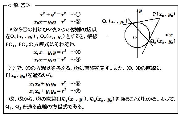 例題54 図形と方程式 円と直線 解答