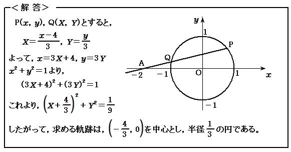 例題55 図形と方程式 軌跡 解答