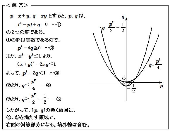 演習56 図形と方程式 領域 解答