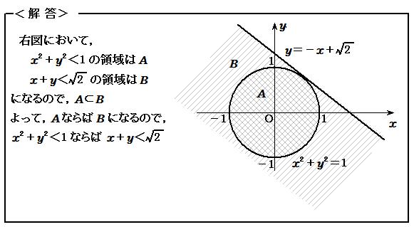 例題56 図形と方程式 領域 解答