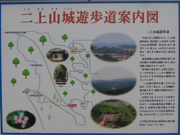 二上山城案内図