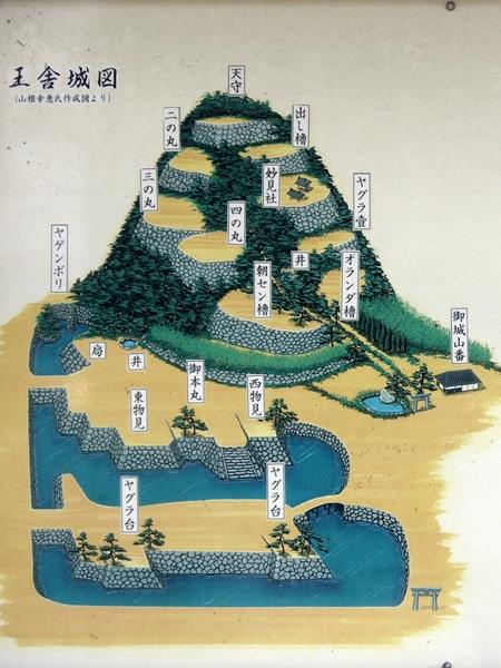 鹿野城_王舎城図