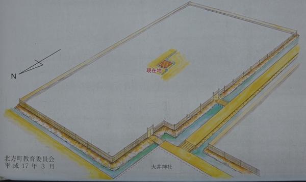 北方城復元図