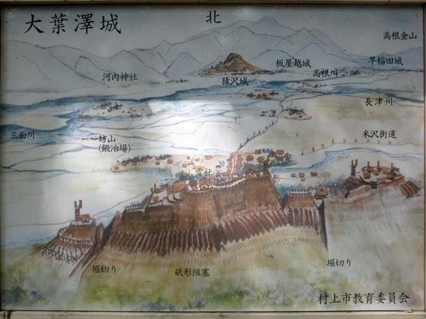 大葉沢城概念図
