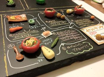 ポテトサラダレシピ黒板