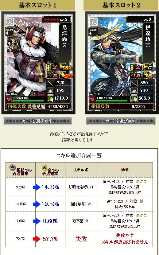 島津×伊達・破軍チャレンジ
