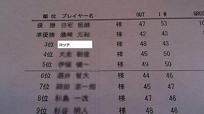 15回成績表1