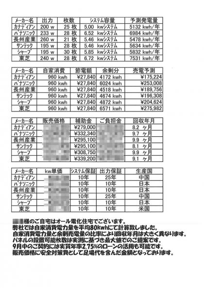 20140906_01_フィールドライフ見積比較