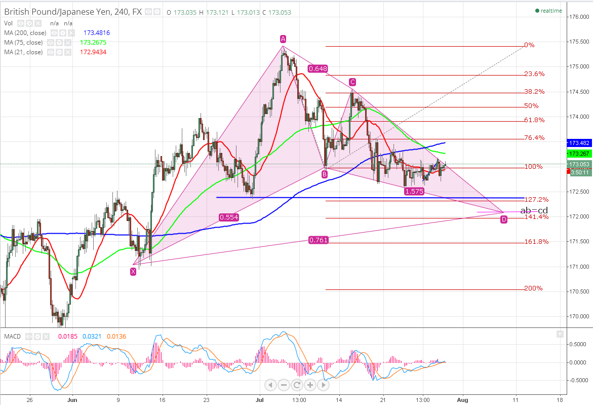 gbpjpy_20140730102119bcf.png