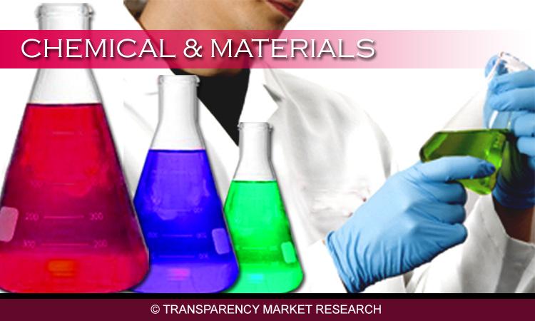 Chemical_material.jpg
