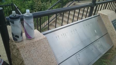 20140803高尾山④ボトル
