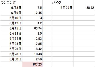 Run201406.png