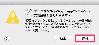 mjograph-mac