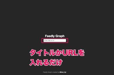 feedlygraph