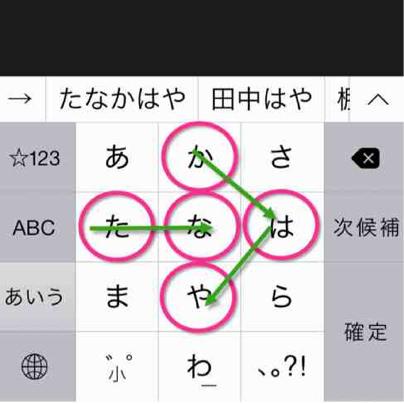 iPhone記号登録