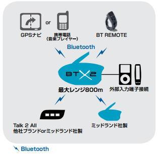 btx2.jpg
