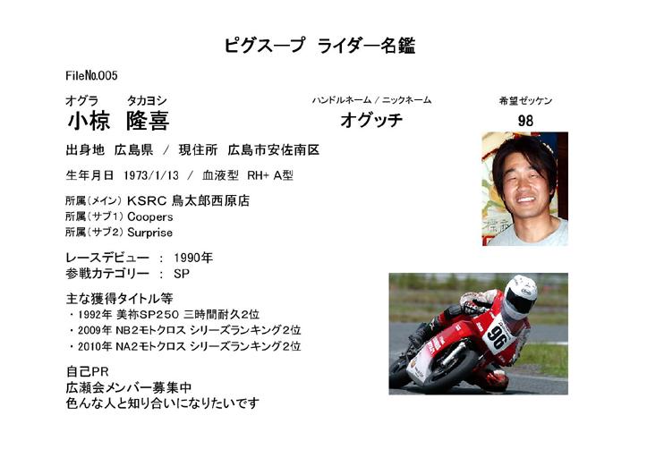 ピグスープ ライダー名鑑-001
