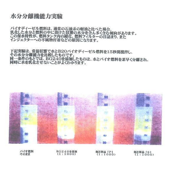 バイオテスト(2)