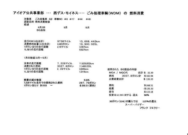 ごみ処理車輌(1)