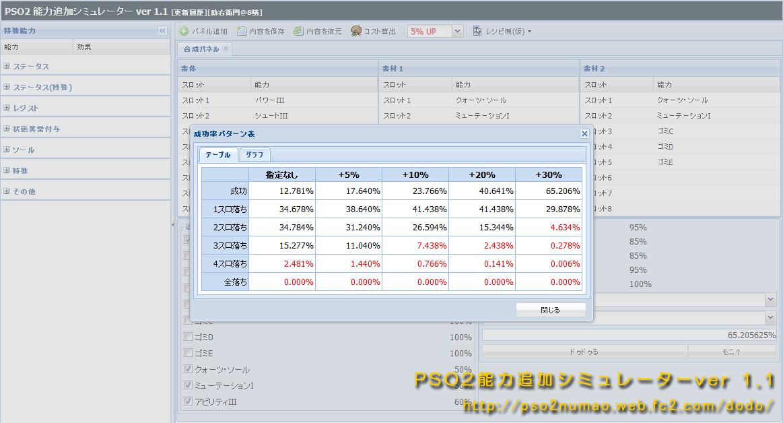 PSO2能力追加シミュレーター