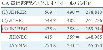 13_ACAG結果_2