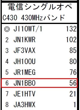 13_XPO記念コンテスト結果