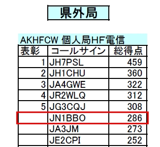 14_長崎県コンテスト