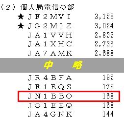 14_愛媛マラソンコンテスト結果