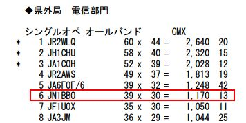 14_静岡コンテスト結果