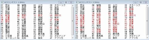 14_KCJコンテスト_1R93R5