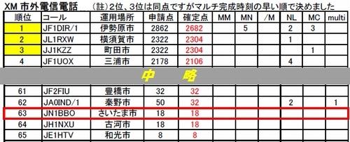 14_オール横浜コンテスト結果