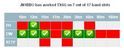 TX6G_Log.jpg
