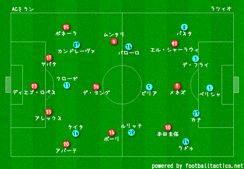 2014-15_AC_Milan_vs_Lazio_re.png