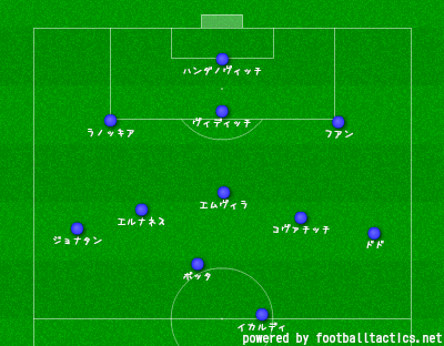 2014-15_Europa_League_Stjarnan_vs_Inter_re.png