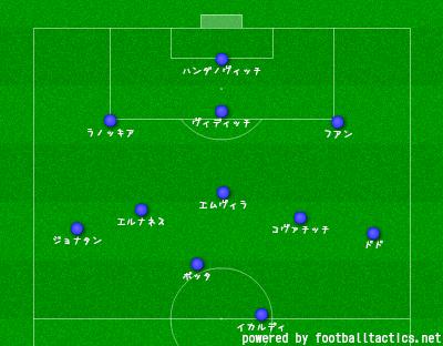 2014-15_Europa_League_Stjarnan_vs_Inter_re.png