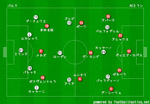 2014-15_Parma_vs_AC_Milan_pre.png