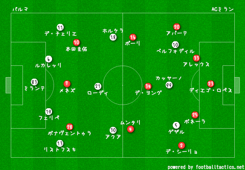 2014-15_Parma_vs_AC_Milan_re.png