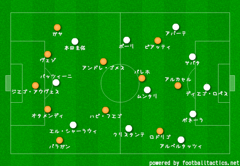 2014_PSM_Valencia_vs_AC_Milan_re.png