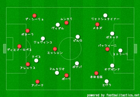 2014_Trofeo_TIM_AC_Milan_vs_Juventus_re.png